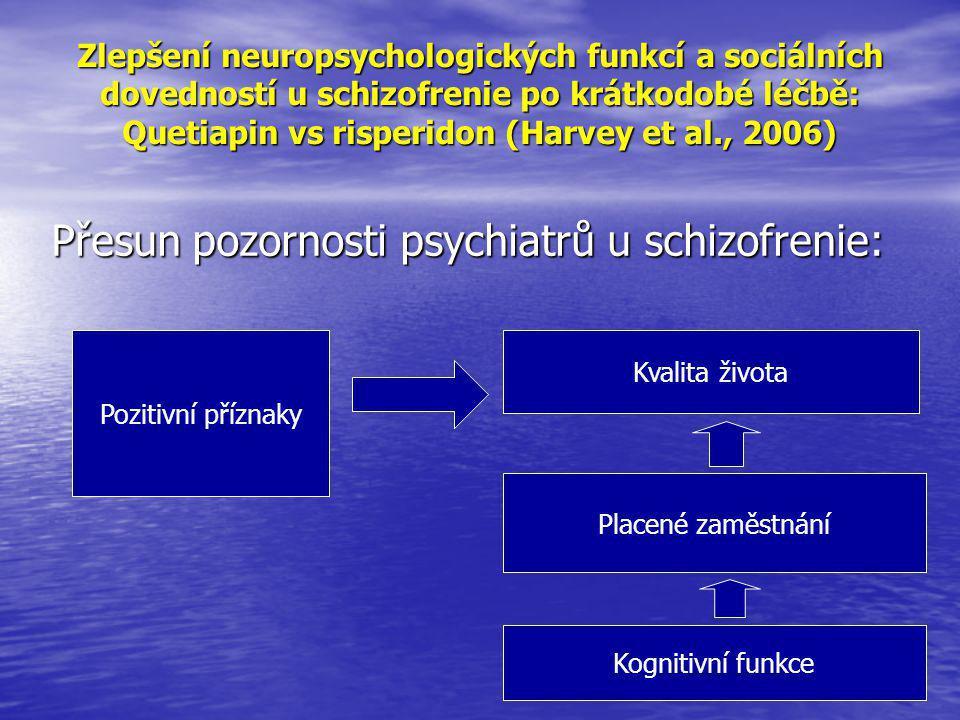 Zlepšení neuropsychologických funkcí a sociálních dovedností u schizofrenie po krátkodobé léčbě: Quetiapin vs risperidon (Harvey et al., 2006) Přesun pozornosti psychiatrů u schizofrenie: Pozitivní příznaky Kvalita života Placené zaměstnání Kognitivní funkce