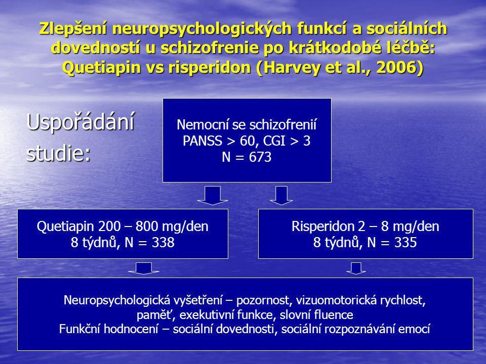 Zlepšení neuropsychologických funkcí a sociálních dovedností u schizofrenie po krátkodobé léčbě: Quetiapin vs risperidon (Harvey et al., 2006) Uspořádánístudie: Nemocní se schizofrenií PANSS > 60, CGI > 3 N = 673 Quetiapin 200 – 800 mg/den 8 týdnů, N = 338 Risperidon 2 – 8 mg/den 8 týdnů, N = 335 Neuropsychologická vyšetření – pozornost, vizuomotorická rychlost, paměť, exekutivní funkce, slovní fluence Funkční hodnocení – sociální dovednosti, sociální rozpoznávání emocí
