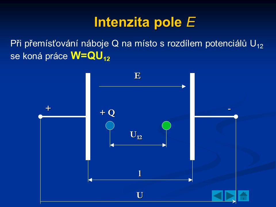 Intenzita pole E Při přemísťování náboje Q na místo s rozdílem potenciálů U 12 se koná práce W=QU 12 +- l U E + Q U 12