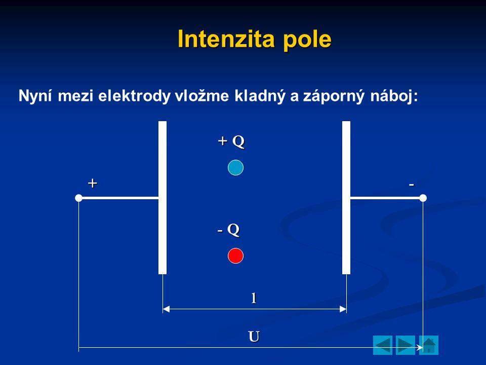 Intenzita pole Nyní mezi elektrody vložme kladný a záporný náboj: +- l U + Q - Q