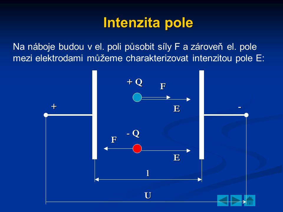 Intenzita pole Na náboje budou v el.poli působit síly F a zároveň el.
