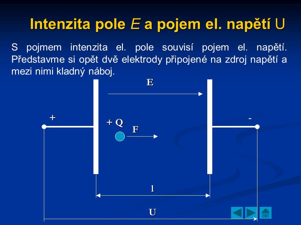 Intenzita pole E a pojem el.napětí U S pojmem intenzita el.