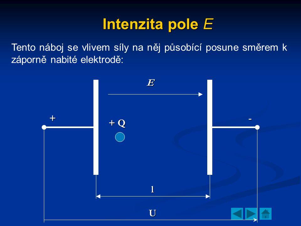 Intenzita pole E Tento náboj se vlivem síly na něj působící posune směrem k záporně nabité elektrodě: +- l U E + Q