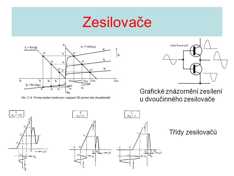 Zesilovače •Zesilovače střídavého signálu •Aktivní prvek bipolární transistor (unipolární) •Možnost 3 druhů zapojení transistoru •Kaskádní zapojení transistorů •Vazba mezi stupni •h-parametry