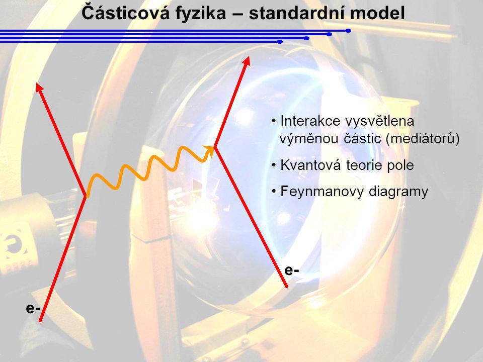 Částicová fyzika – standardní model e- • Interakce vysvětlena výměnou částic (mediátorů) • Kvantová teorie pole • Feynmanovy diagramy
