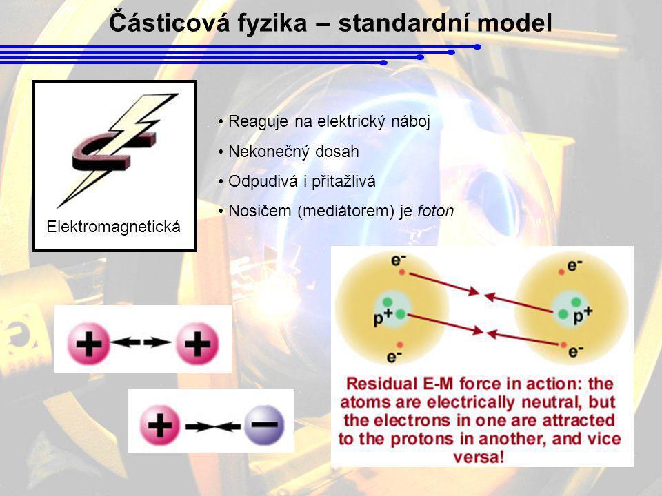 Částicová fyzika – standardní model Elektromagnetická • Reaguje na elektrický náboj • Nekonečný dosah • Odpudivá i přitažlivá • Nosičem (mediátorem) j