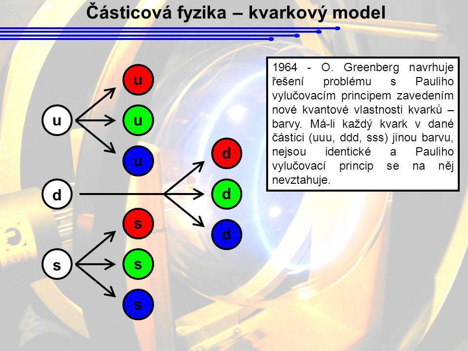 Částicová fyzika – kvarkový model 1964 - O. Greenberg navrhuje řešení problému s Pauliho vylučovacím principem zavedením nové kvantové vlastnosti kvar