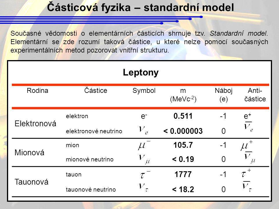 Částicová fyzika – standardní model RodinaČásticeSymbolm (MeVc -2 ) Náboj (e) Anti- částice Elektronová elektron e-e- 0.511e+e+ elektronové neutrino <