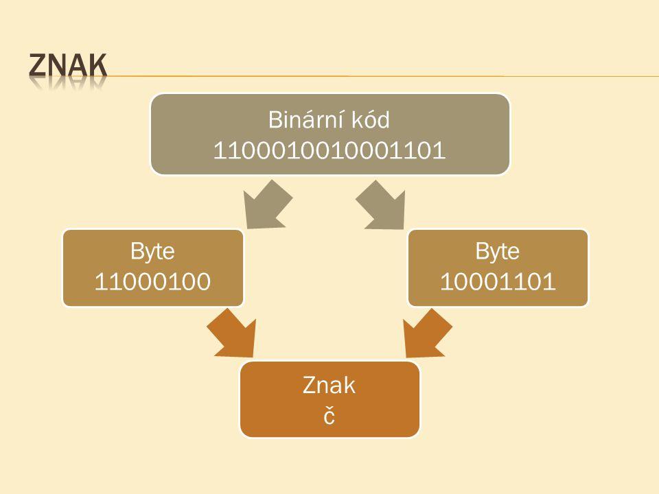 Binární kód 1100010010001101 Znak č Byte 11000100 Byte 10001101