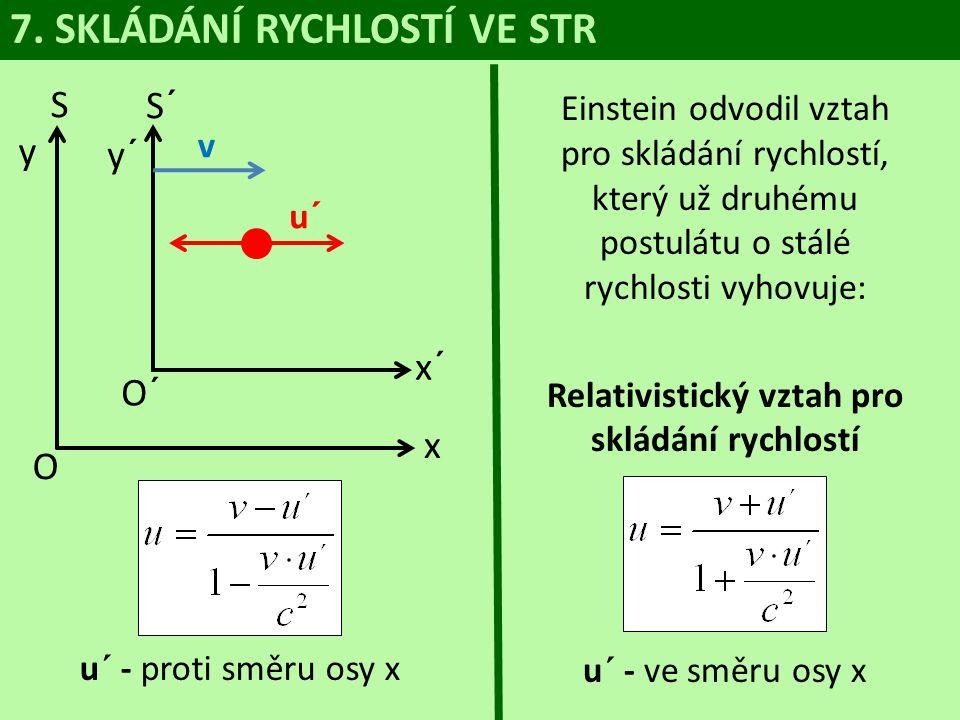 7. SKLÁDÁNÍ RYCHLOSTÍ VE STR S y O S´ y´ v u´ x x´ O´ Einstein odvodil vztah pro skládání rychlostí, který už druhému postulátu o stálé rychlosti vyho