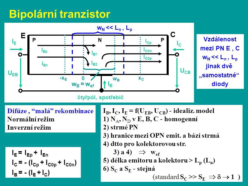 """P N P E C Bipolární tranzistor w N << L n, L p w B = w ef -x E wBwB xCxC 0 I B2 I En I Cp I C0p I C0n U EB IEIE ICIC IBIB čtyřpól, spotřebič U CB Vzdálenost mezi PN E, C w N << L n, L p jinak dvě """"samostatné diody I E = I Ep + I En I C = - (I Cp + I C0p + I C0n ) I B = - (I E + I C ) Difúze, malá rekombinace Normální režim Inverzní režim I B, I C, I E = f(U EB, U CB ) - idealiz."""