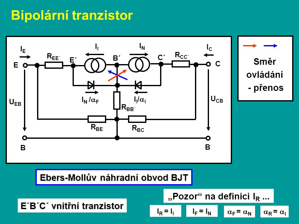 "Bipolární tranzistor E B´ E´ B C C´ I ININ I N /  F II/III/I  R =  I  F =  N R EE´ R BE R BC R CC´ R BB´ Ebers-Mollův náhradní obvod BJT I R = I I I F = I N B U EB U CB IEIE ICIC ""Pozor na definici I R..."