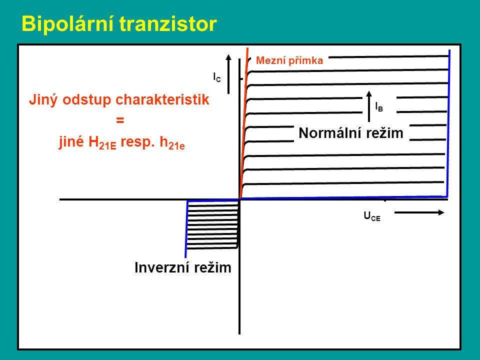 Bipolární tranzistor U CE ICIC Mezní přímka Inverzní režim Normální režim IBIB Jiný odstup charakteristik = jiné H 21E resp.
