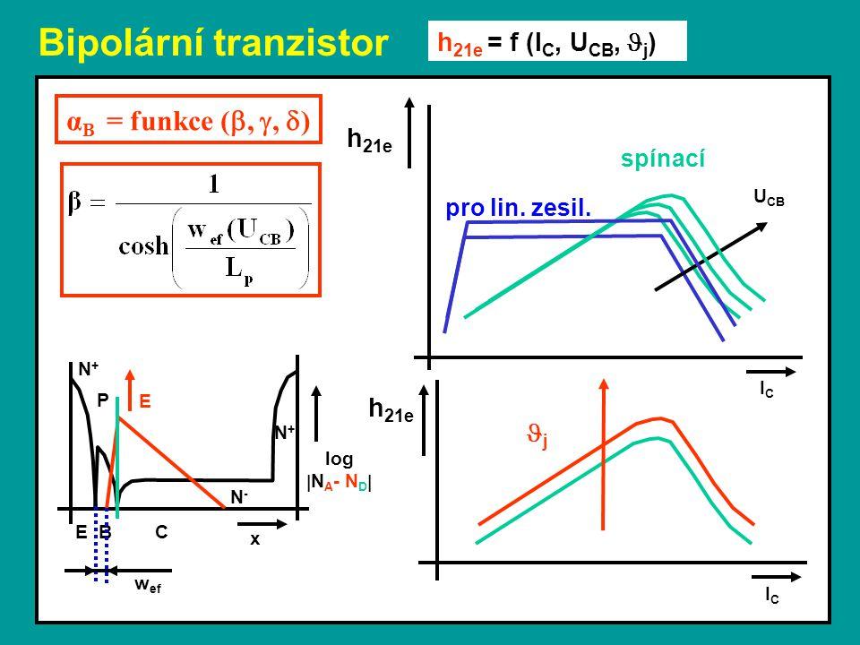 Bipolární tranzistor U CB ICIC h 21e = f (I C, U CB,  j ) h 21e log  N A - N D  pro lin. zesil. spínací E B C x N-N- N+N+ P N+N+ E w ef α B = funkc