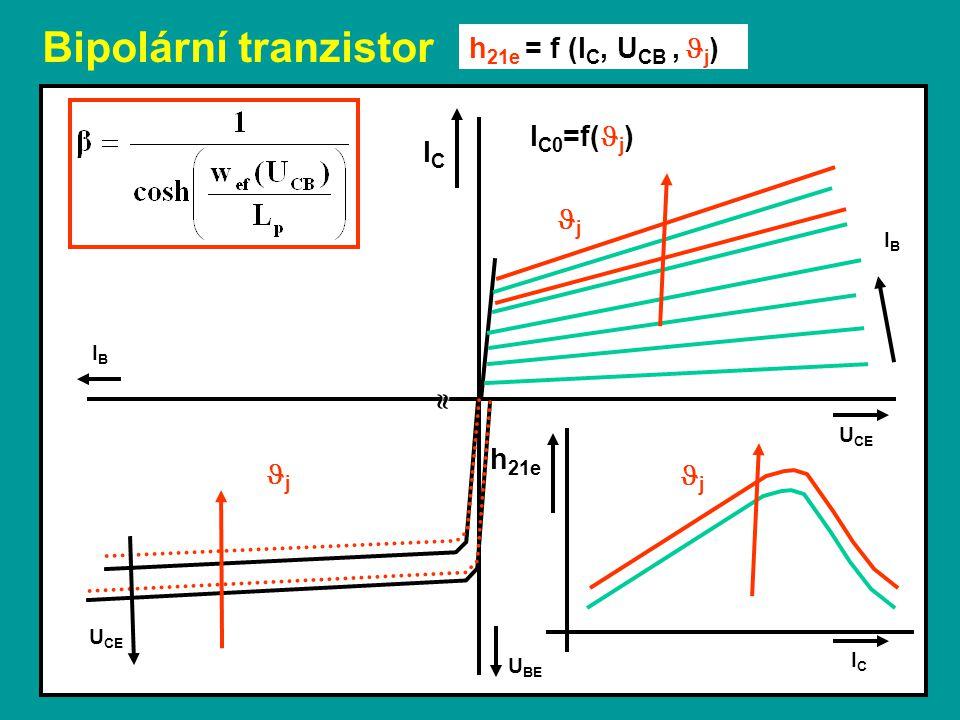 Bipolární tranzistor jj U CE h 21e = f (I C, U CB,  j ) ICIC ICIC h 21e  IBIB jj I C0 =f() I C0 =f(  j ) U BE jj IBIB U CE