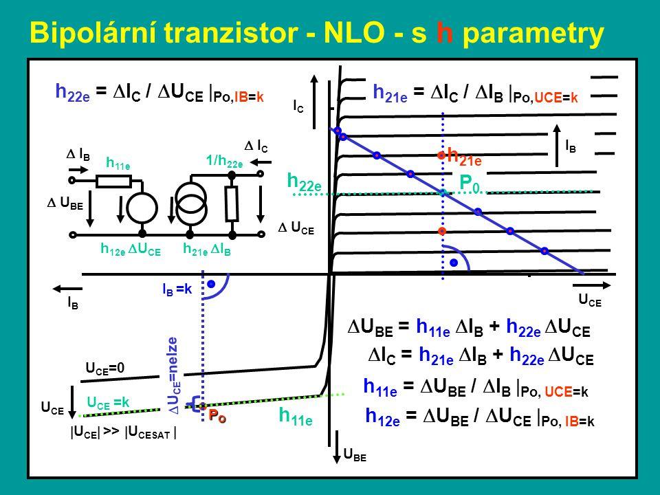 Bipolární tranzistor - NLO - s h parametry U CE ICIC IBIB P0P0  I C = h 21e  I B + h 22e  U CE IBIB POPOPOPO h 11e =  U BE /  I B  Po, UCE=k h 21e =  I C /  I B  Po,UCE=k  U BE = h 11e  I B + h 22e  U CE h 12e =  U BE /  U CE  Po, IB=k U BE  U CE  >>  U CESAT  U CE U CE =0 U CE =k h 11e I B =k  U CE =nelze h 22e =  I C /  U CE  Po,IB=k h 22e h 21e  I B  I C  U BE 1/h 22e h 11e h 12e  U CE h 21e  I B  U CE