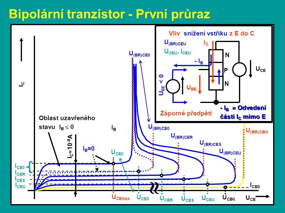 Bipolární tranzistor - První průraz U CE IBIB I C  10 -9 A I B =0 U CEmax ICIC U (BR)CEU U (BR)CBO U (BR)CES U (BR)CER U (BR)CE0  U CE0 U CER U CES
