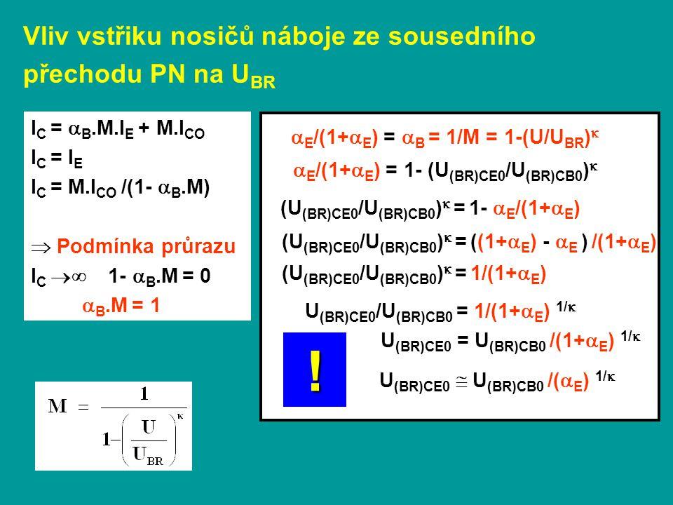 Vliv vstřiku nosičů náboje ze sousedního přechodu PN na U BR I C =  B.M.I E + M.I CO I C = I E I C = M.I CO /(1-  B.M)  Podmínka průrazu I C  1-  B.M = 0  B.M = 1  E /(1+  E ) =  B = 1/M = 1-(U/U BR )   E /(1+  E ) = 1- (U (BR)CE0 /U (BR)CB0 )  (U (BR)CE0 /U (BR)CB0 )  = 1-  E /(1+  E ) (U (BR)CE0 /U (BR)CB0 )  = ((1+  E ) -  E ) /(1+  E ) (U (BR)CE0 /U (BR)CB0 )  = 1/(1+  E ) U (BR)CE0 /U (BR)CB0 = 1/(1+  E ) 1/  U (BR)CE0 = U (BR)CB0 /(1+  E ) 1/  U (BR)CE0  U (BR)CB0 /(  E ) 1/  !