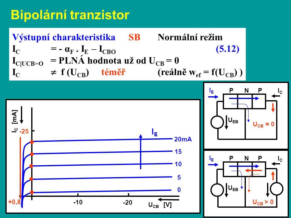 P N P I C [mA] -25 U CB [V] -10 -20 Bipolární tranzistor Výstupní charakteristika SB Normální režim I C = - α F. I E – I CBO (5.12) I C  UCB=O = PLNÁ
