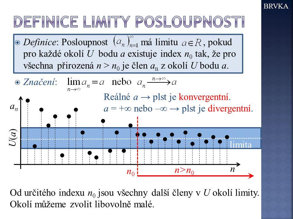  Definice: Posloupnost má limitu, pokud pro každé okolí U bodu a existuje index n 0 tak, že pro všechna přirozená n > n 0 je člen a n z okolí U bodu a.