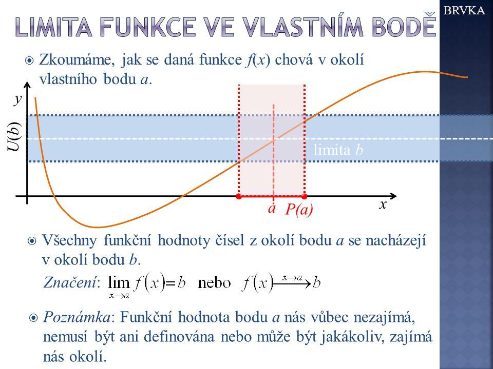 BRVKA  Zkoumáme, jak se daná funkce f(x) chová v okolí vlastního bodu a. y x U(b)U(b) a P(a) limita b Značení:  Všechny funkční hodnoty čísel z okol