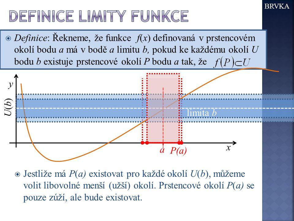 BRVKA  Definice: Řekneme, že funkce f(x) definovaná v prstencovém okolí bodu a má v bodě a limitu b, pokud ke každému okolí U bodu b existuje prstenc