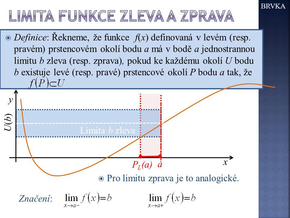 BRVKA  Definice: Řekneme, že funkce f(x) definovaná v levém (resp. pravém) prstencovém okolí bodu a má v bodě a jednostrannou limitu b zleva (resp. z