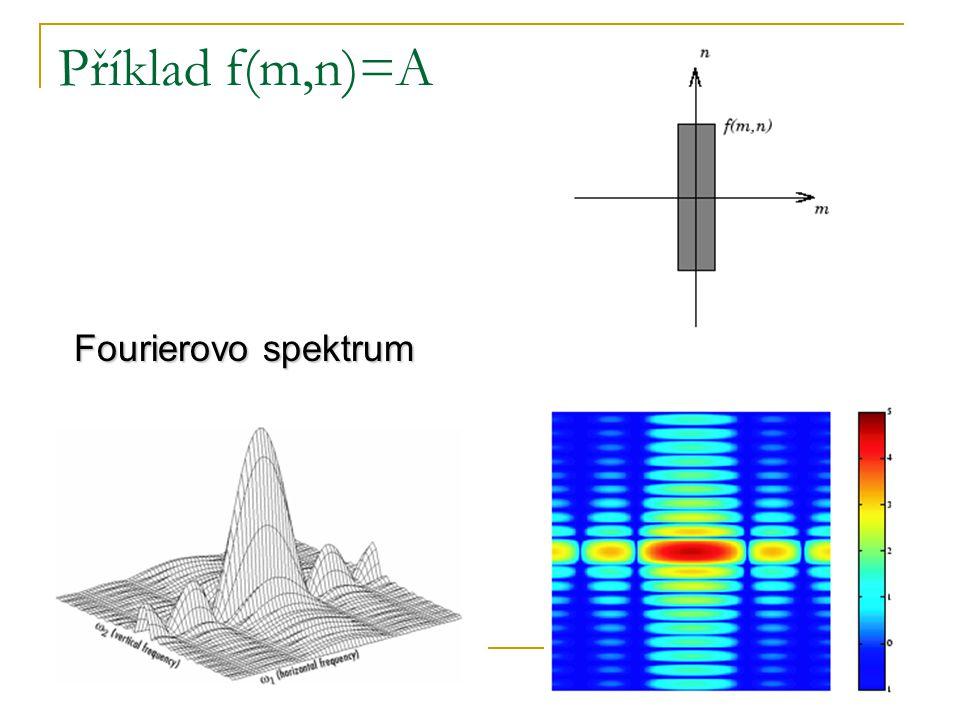 Fourierovo spektrum - příklady