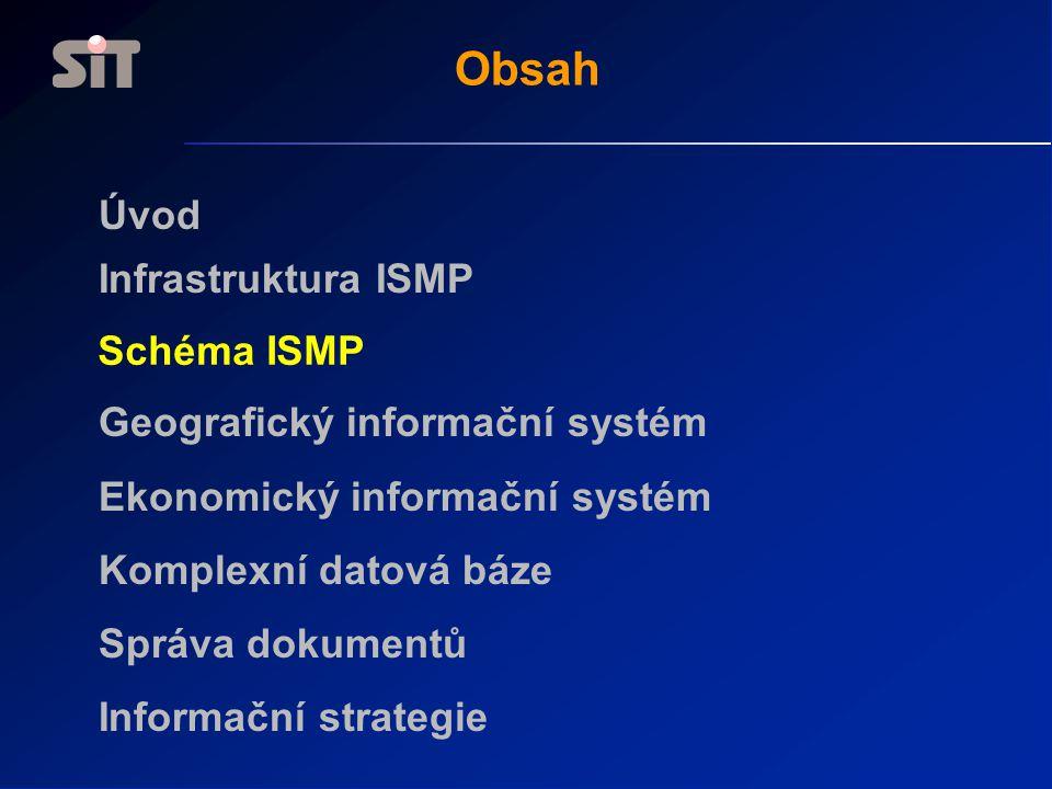 Obsah Úvod Infrastruktura ISMP Geografický informační systém Ekonomický informační systém Komplexní datová báze Správa dokumentů Informační strategie