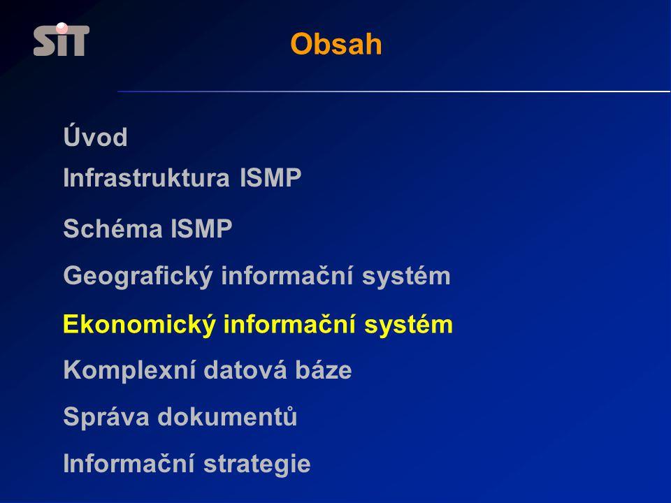 Obsah Úvod Infrastruktura ISMP Schéma ISMP Geografický informační systém Komplexní datová báze Správa dokumentů Informační strategie Ekonomický inform