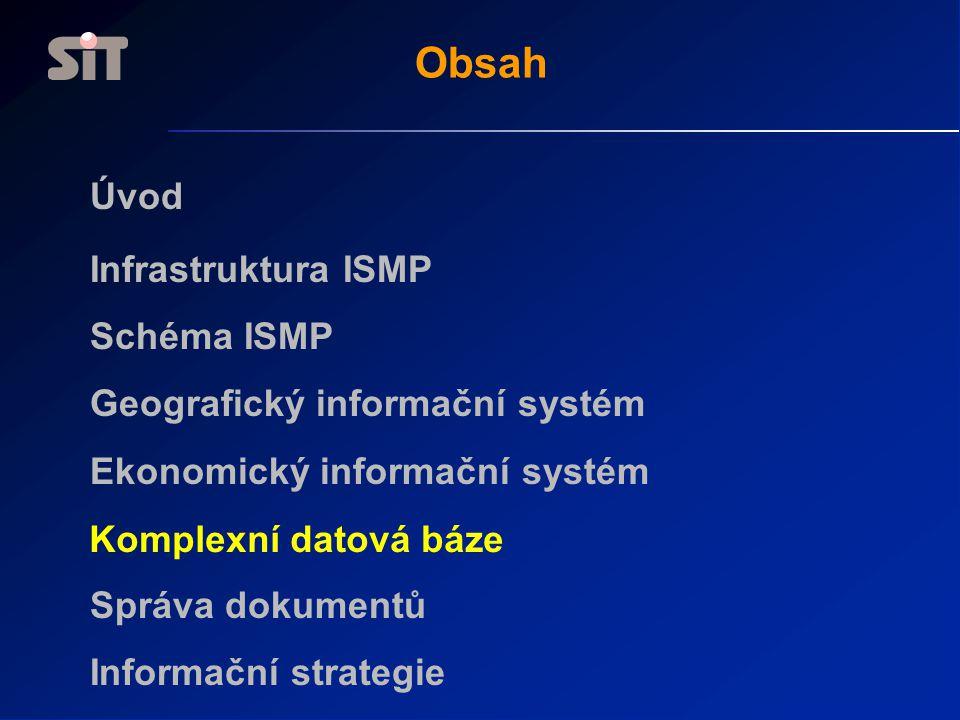 Obsah Úvod Infrastruktura ISMP Schéma ISMP Geografický informační systém Ekonomický informační systém Správa dokumentů Informační strategie Komplexní datová báze