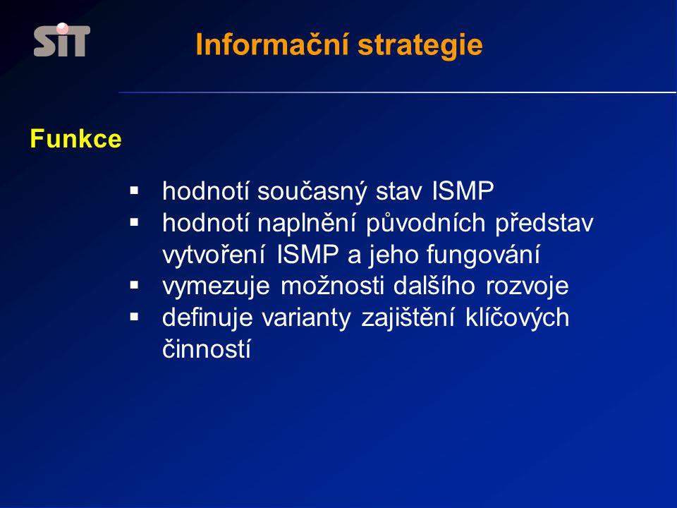 Informační strategie Funkce  hodnotí současný stav ISMP  hodnotí naplnění původních představ vytvoření ISMP a jeho fungování  vymezuje možnosti dalšího rozvoje  definuje varianty zajištění klíčových činností