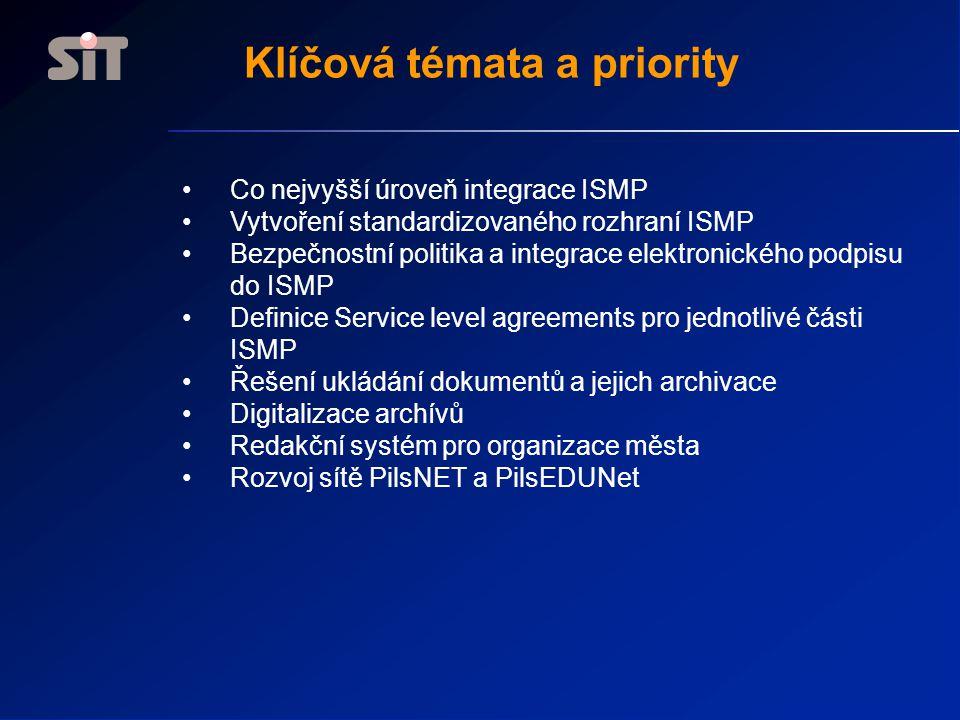 Klíčová témata a priority •Co nejvyšší úroveň integrace ISMP •Vytvoření standardizovaného rozhraní ISMP •Bezpečnostní politika a integrace elektronického podpisu do ISMP •Definice Service level agreements pro jednotlivé části ISMP •Řešení ukládání dokumentů a jejich archivace •Digitalizace archívů •Redakční systém pro organizace města •Rozvoj sítě PilsNET a PilsEDUNet