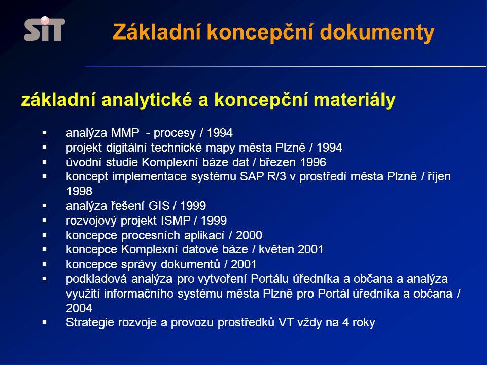 Základní koncepční dokumenty základní analytické a koncepční materiály  analýza MMP - procesy / 1994  projekt digitální technické mapy města Plzně /