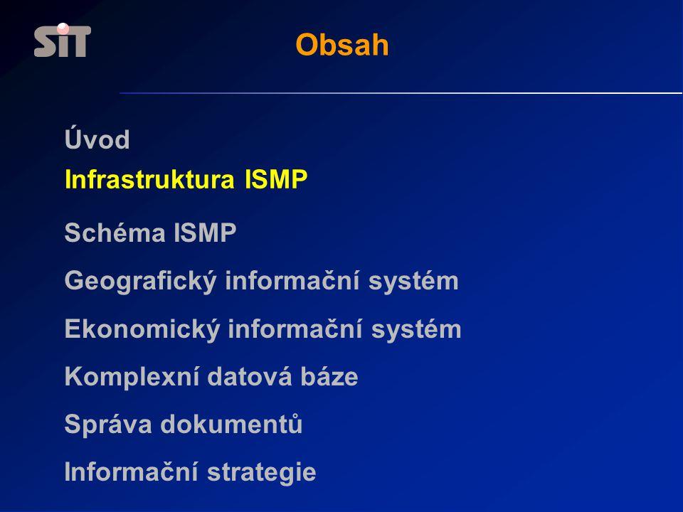 Obsah Úvod Schéma ISMP Geografický informační systém Ekonomický informační systém Komplexní datová báze Správa dokumentů Informační strategie Infrastruktura ISMP