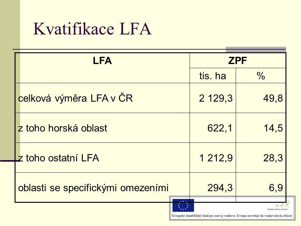 Kvatifikace LFA LFAZPF tis. ha% celková výměra LFA v ČR2 129,349,8 z toho horská oblast622,114,5 z toho ostatní LFA1 212,928,3 oblasti se specifickými