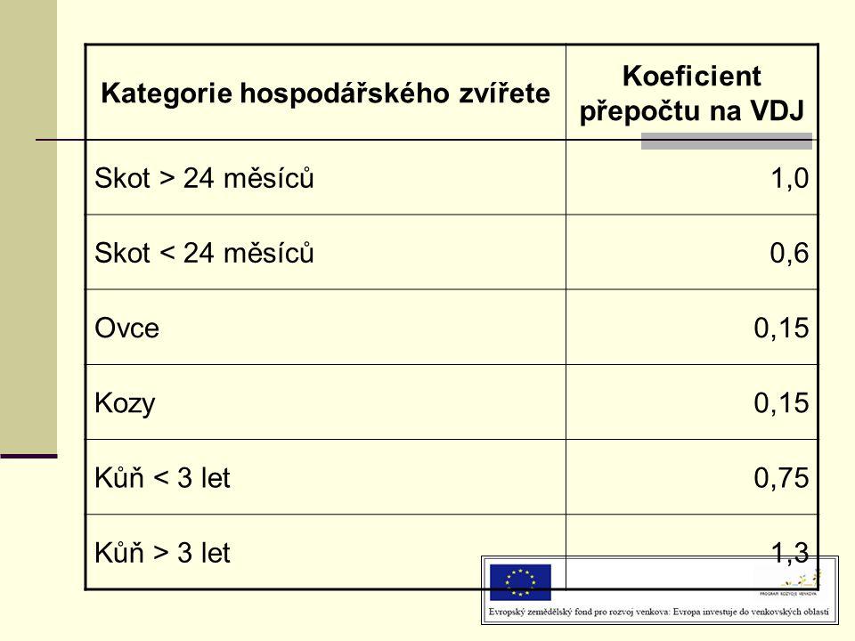 Kategorie hospodářského zvířete Koeficient přepočtu na VDJ Skot > 24 měsíců1,0 Skot < 24 měsíců0,6 Ovce0,15 Kozy0,15 Kůň < 3 let0,75 Kůň > 3 let1,3