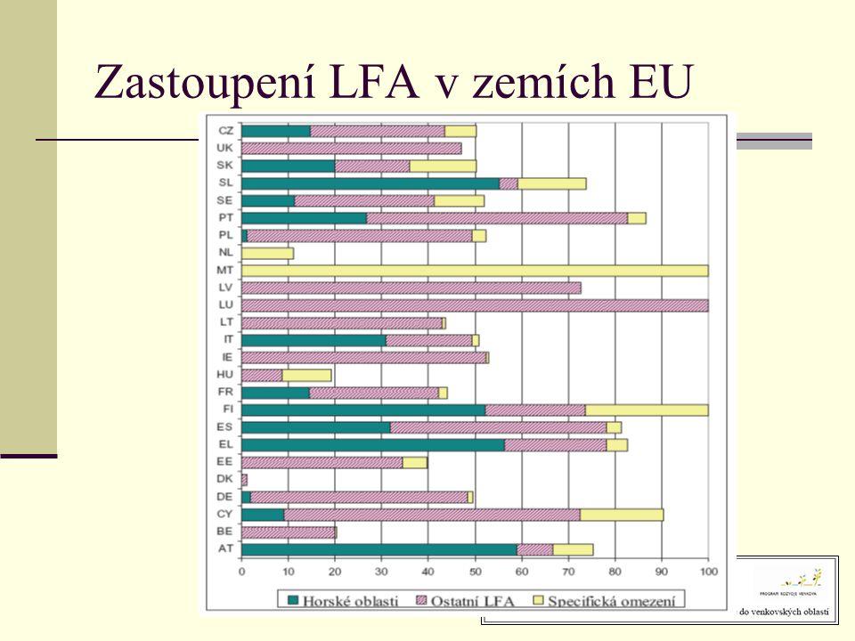 Zastoupení LFA v zemích EU