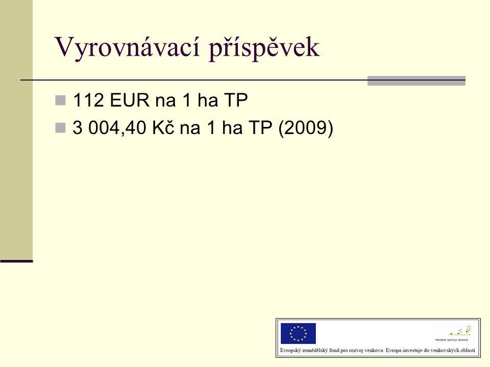 Vyrovnávací příspěvek  112 EUR na 1 ha TP  3 004,40 Kč na 1 ha TP (2009)