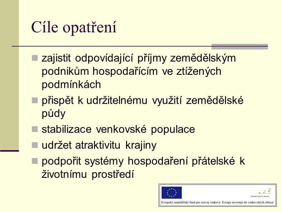 Příjemce podpory  kraje  stát, organizační složky státu  AOPK  příspěvkové organizace – správy NP