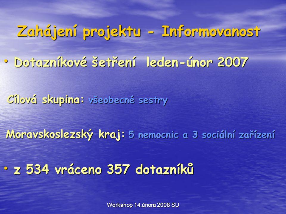 Workshop 14.února 2008 SU Doporučení realizačního týmu Nedílnou součástí projektu Nedílnou součástí projektu je administrativa spojená s průběžným monitorováním realizace projektu – měla by být už v období přípravy projektu více doceňována.