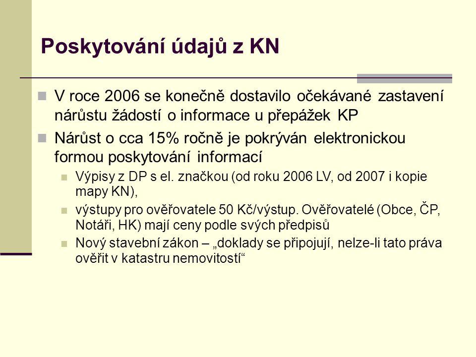 Poskytování údajů z KN  V roce 2006 se konečně dostavilo očekávané zastavení nárůstu žádostí o informace u přepážek KP  Nárůst o cca 15% ročně je pokrýván elektronickou formou poskytování informací  Výpisy z DP s el.