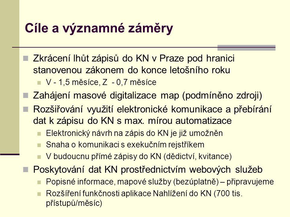 Cíle a významné záměry  Zkrácení lhůt zápisů do KN v Praze pod hranici stanovenou zákonem do konce letošního roku  V - 1,5 měsíce, Z - 0,7 měsíce  Zahájení masové digitalizace map (podmíněno zdroji)  Rozšiřování využití elektronické komunikace a přebírání dat k zápisu do KN s max.