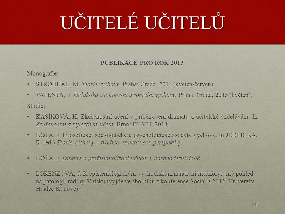 UČITELÉ UČITELŮ PUBLIKACE PRO ROK 2013 Monografie: • STROUHAL, M. Teorie výchovy. Praha: Grada, 2013 (květen-červen). • VALENTA, J. Didaktika osobnost