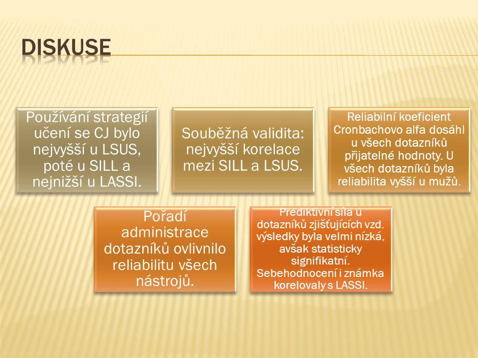 Používání strategií učení se CJ bylo nejvyšší u LSUS, poté u SILL a nejnižší u LASSI.