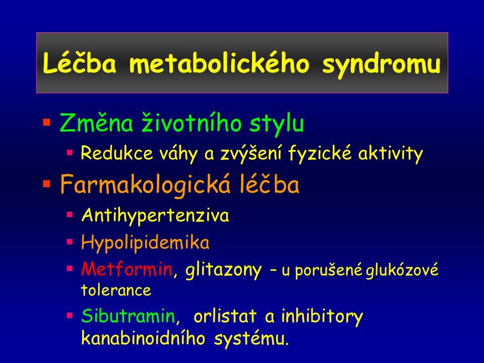 Léčba metabolického syndromu  Změna životního stylu  Redukce váhy a zvýšení fyzické aktivity  Farmakologická léčba  Antihypertenziva  Hypolipidemika  Metformin, glitazony – u porušené glukózové tolerance  Sibutramin, orlistat a inhibitory kanabinoidního systému.
