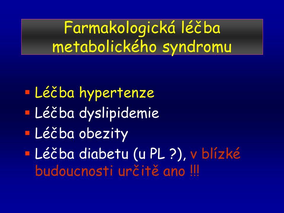 Farmakologická léčba metabolického syndromu  Léčba hypertenze  Léčba dyslipidemie  Léčba obezity  Léčba diabetu (u PL ?), v blízké budoucnosti určitě ano !!!