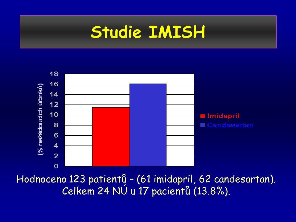 Studie IMISH Hodnoceno 123 patientů – (61 imidapril, 62 candesartan).