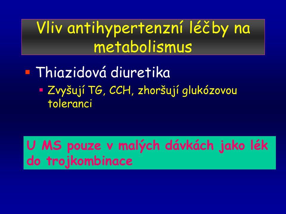 Vliv antihypertenzní léčby na metabolismus  Thiazidová diuretika  Zvyšují TG, CCH, zhoršují glukózovou toleranci U MS pouze v malých dávkách jako lék do trojkombinace