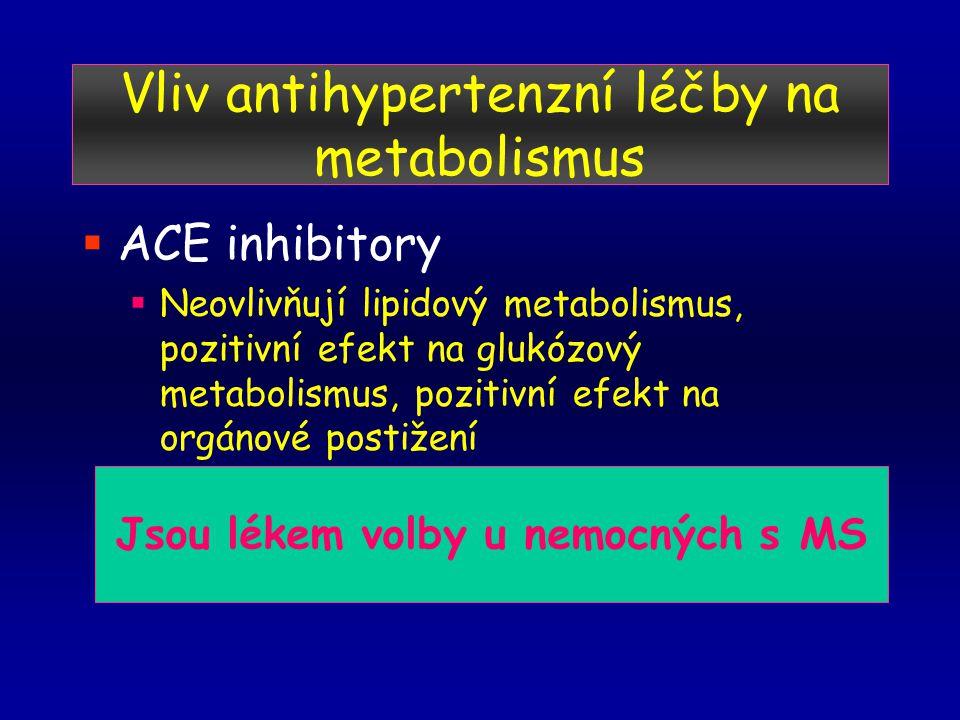 Vliv antihypertenzní léčby na metabolismus  ACE inhibitory  Neovlivňují lipidový metabolismus, pozitivní efekt na glukózový metabolismus, pozitivní efekt na orgánové postižení Jsou lékem volby u nemocných s MS